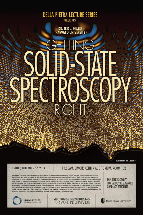 Getting Solid State Spectroscopy Right